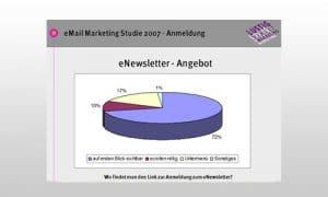 Studie E-Mail Marketing